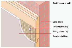 Retrofit Exterior Solid Wall Insulation Changing Spaces